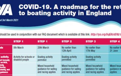 COVID 19 Roadmap for sailors